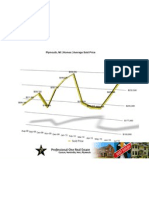 Plymouth Michigan Real Estate Statistics | July 2010