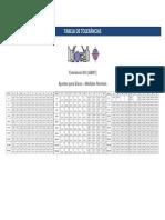 Tabela de Tolerâncias.pdf