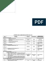 Actividades Para La Planificación en Gestión Escola1
