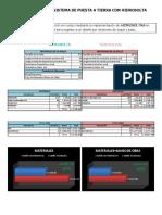 Caso Práctico de Sistema de Puesta a Tierra Con Hidrosolta 2012