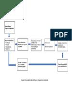 Proceso de Revisión de Poyecto, Seguimiento de Revisión_2