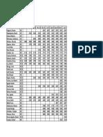 Ranking Interno Actulalizado 07-2017