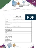 Anexo a Guía de Actividades Unidad 3. Paso 3. (1)