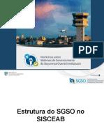 SGSO - Maj Simoes Estrutura Do SGSO No SISCEAB
