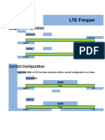 LTE Frequency Plan