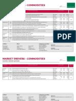 Jyske Bank Aug 06 Market Drivers Commodities