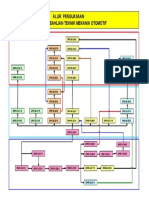 8 Peta Kompetensi