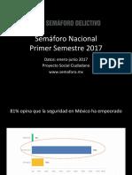 Semaforo Nacional 2017 i Sem
