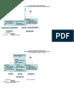 Struktur Organisasi Pengawas 2017