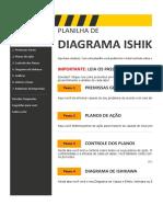Diagrama de Ishikawa 3.0 DEMO
