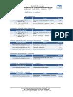 Listagem de Produtos Gráficos-elétrica_r01