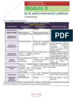 PARCIAL 2 Derecho Administrativo