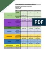 Matriz Componentes vs. Especilidades Teatro Segura