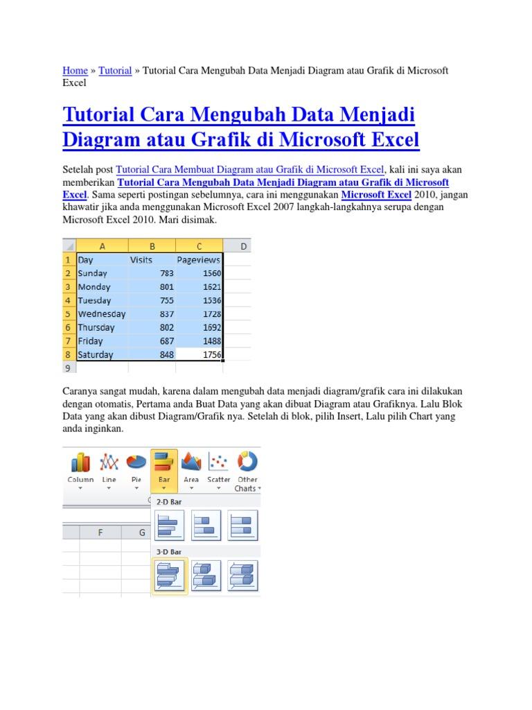 Tutorial cara mengubah data menjadi diagram atau grafik di contoh image result for tutorial cara mengubah data menjadi diagram atau grafik di ccuart Gallery
