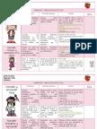 DIAGNOSTICO EXPRESION Y APRECIACION ARTISTICAS -1.pdf