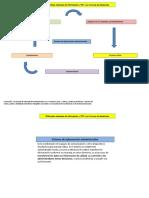 Diferentes sistemas de información y TIC's en la-2