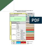 2 Matriz Identificación Impactos TI Ok