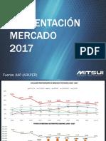 Presentación Mercado - Feb2017