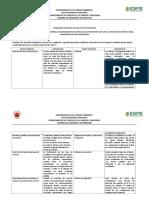 Pilataxi Oscar Normativa L00026142