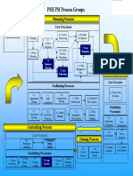 Pmi Cost Management Processes