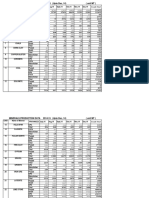 Minerals Production Data 2014-15f