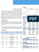 Commodity Market Trend and News Portal