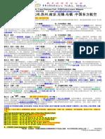 Shanghai 8D6N (MU 8SHA) By China Eastern Airlines.doc