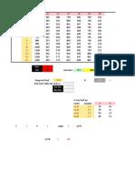 Excel Tricks - Testing Model 001