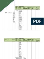 LK 3 Analisis penerapan Model Pembelajaran.doc