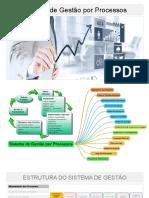 Sistema de Gestão de Sustentabilidade - Fábio Rodrigues