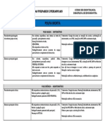 Endodontia - Quadro de Diagnóstico Polpa Morta Final
