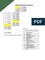 Side Load Calculation