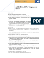 2012 Timeline of Political Events in Timor-Leste