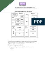 P-III Internal Block Diagram