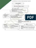 Algoritme Penanganan Syok Anafilaktik Pasca Imunisasi
