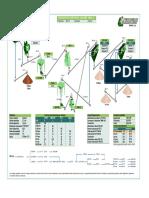 FSC-300-A-diagrama-fr.pdf
