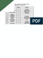 Daftar Peserta Pemantapan Mutu Lab