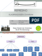 Klasifikasi Kista Ovarium (1)