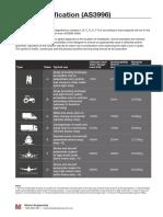 Mascot-Engineering-AS3996-Load-Ratings.pdf
