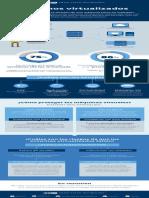 ESET-virtualizacion-servidores