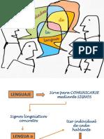 02 Variedades de La Lengua