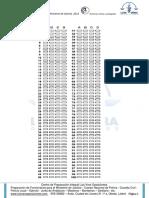 hoja-de-respuestas-test-LUIS-VERA-OPOSICIONES-100-PREGUNTAS.pdf