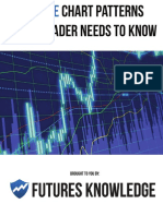5 Chart Patterns to Know