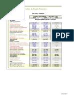 1.Planilla de Excel Para Balance Contable