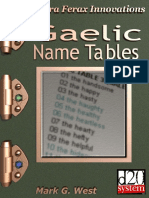 Gaelic Name Tables