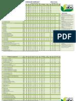 201604_Planilha-de-Custos-de-Mecanização-Agrícola.pdf