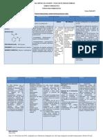 Ficha Toxicológica-Ácido Acetilsalicílico (ASA)