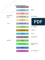 Flujograma Para La Elaboracion de Queso Freso