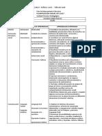 Planificación Anual NT2