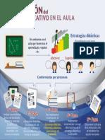 Concreción Modelo Educativo Aula COMPLEMENTAR